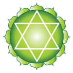 caring for your heart chakra